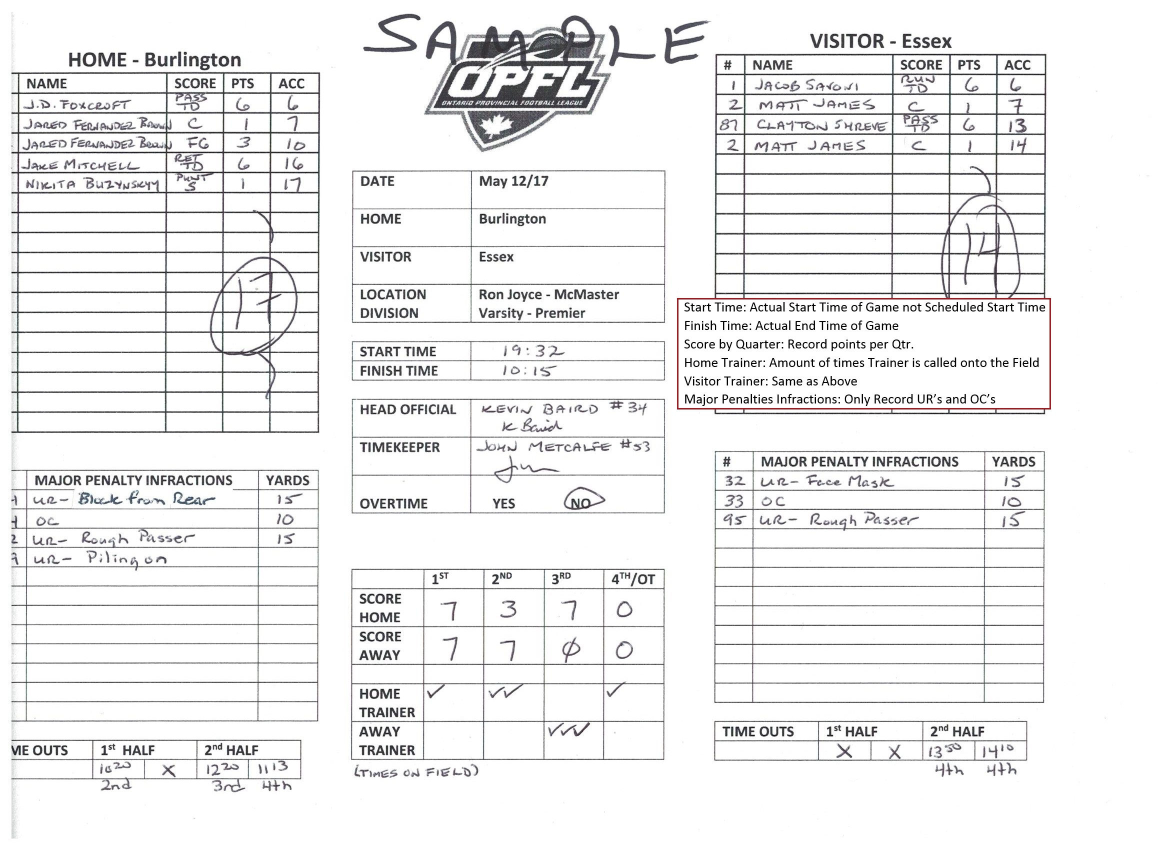 Sample Of Completed Score Sheet