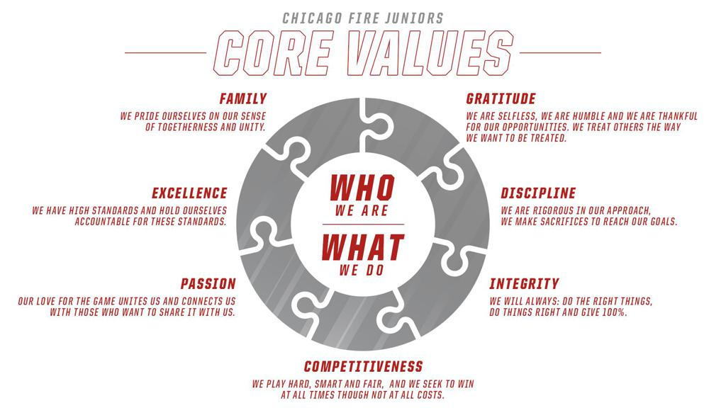 A Values Based Approach To Discipline >> Parent Resources