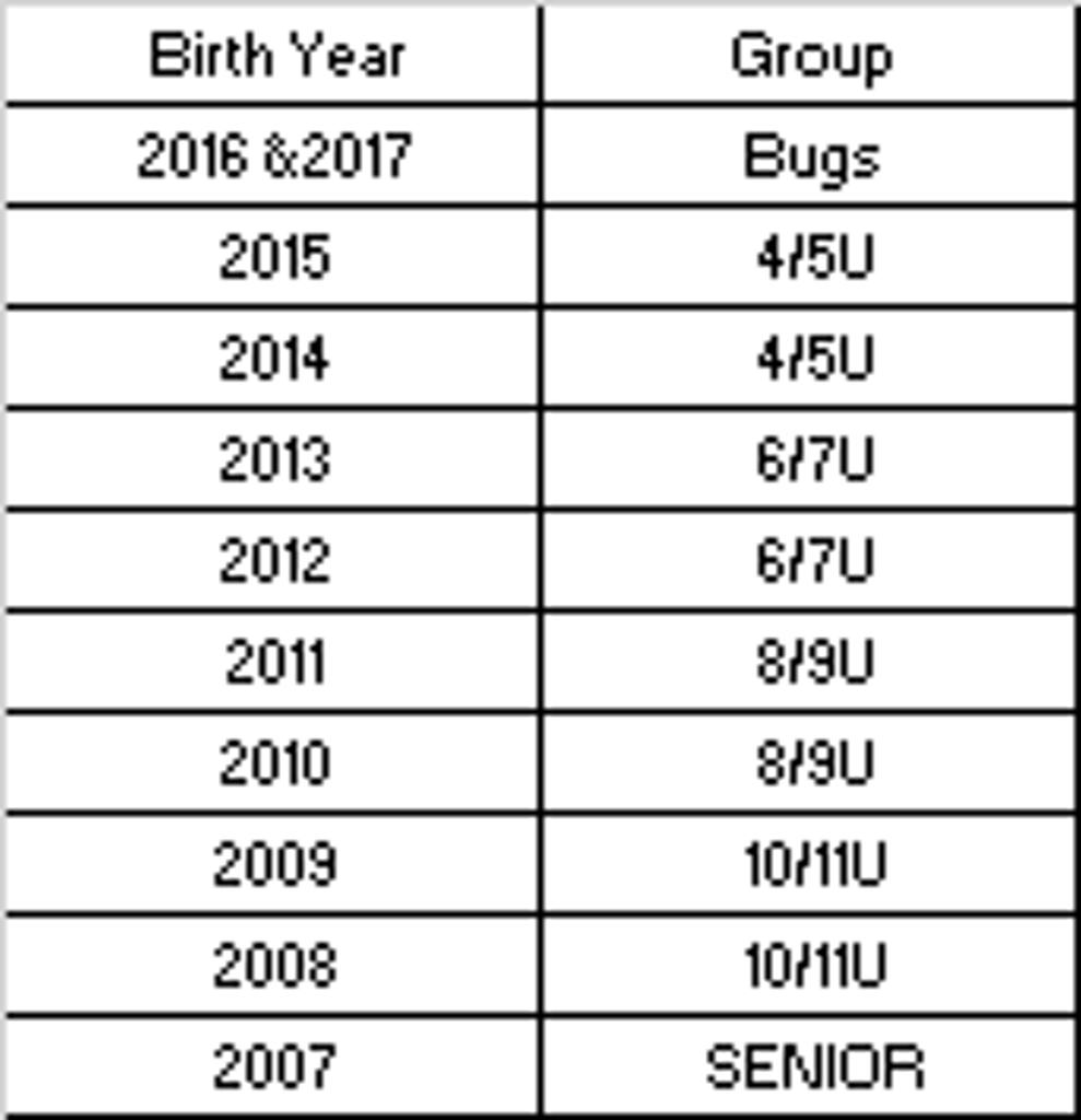 AGE GROUP CHART 4U- 14U