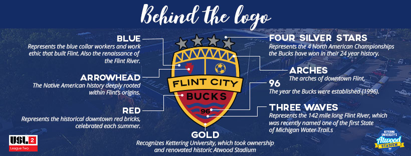 Behind the Flint City Bucks Logo