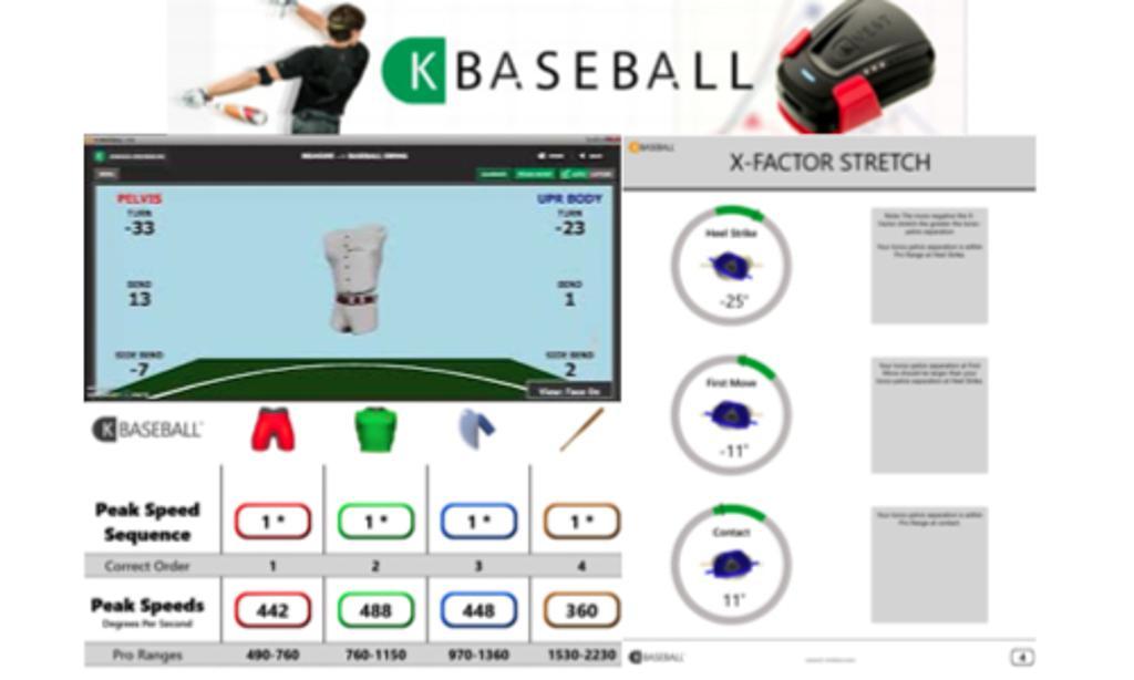 K Motion Baseball