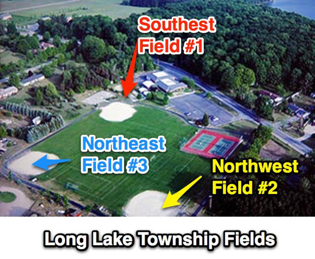 Long Lake Township Field Designations