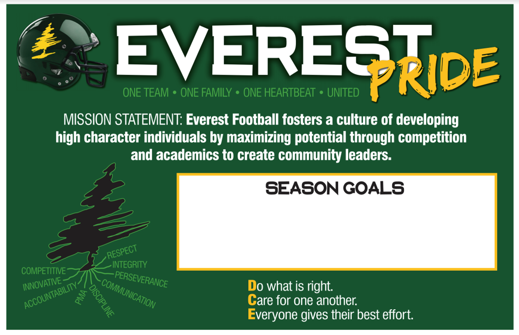 DCE Football Mission Statement