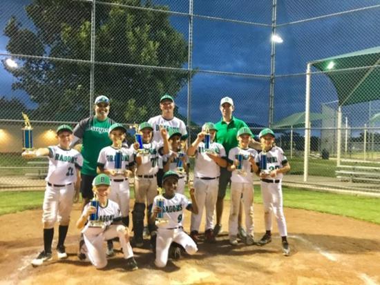 Southlake Baseball Association