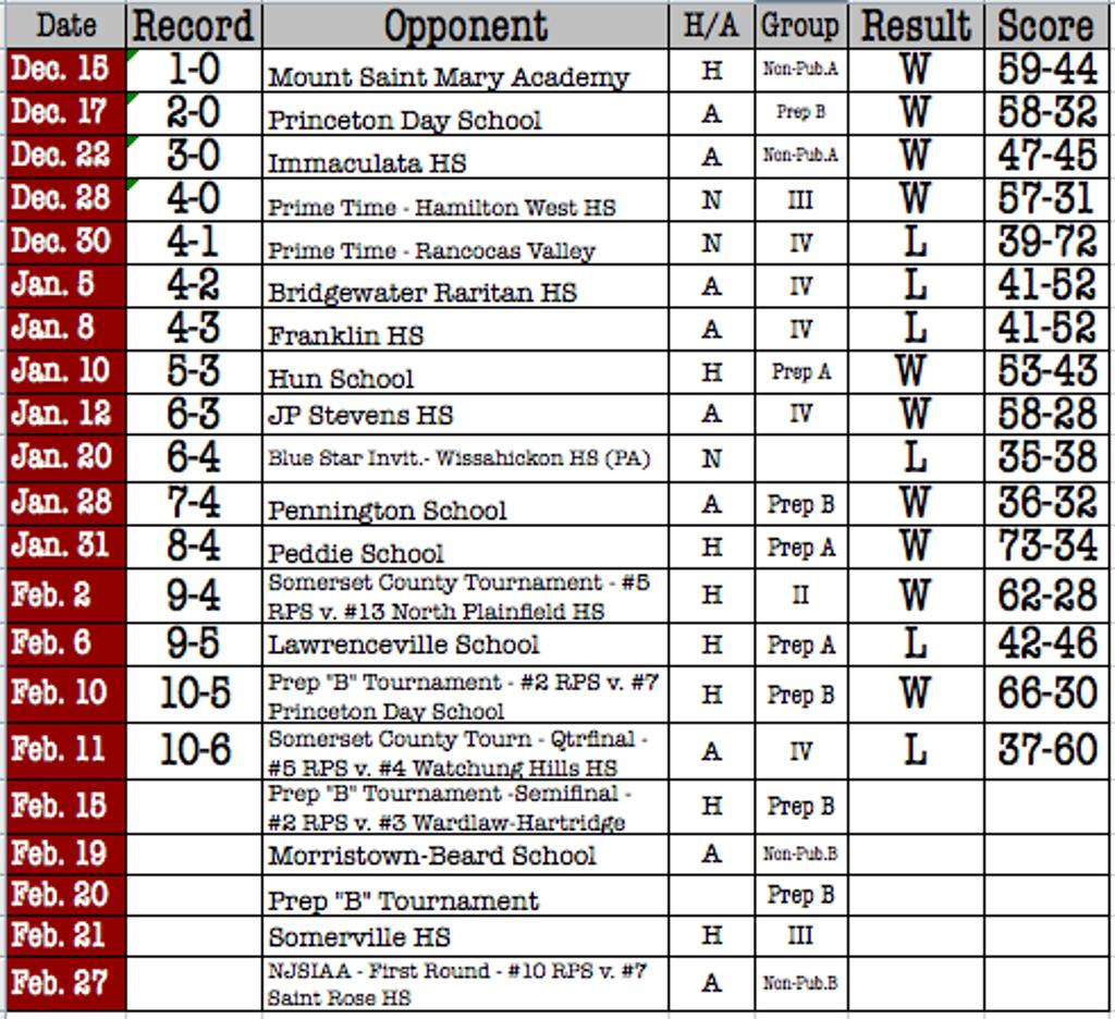 2012 2013 2012 2013 x full season seasons full season full season full ...
