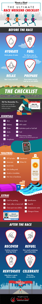 Rock N Roll Checklist of things to do before during and after the marathon