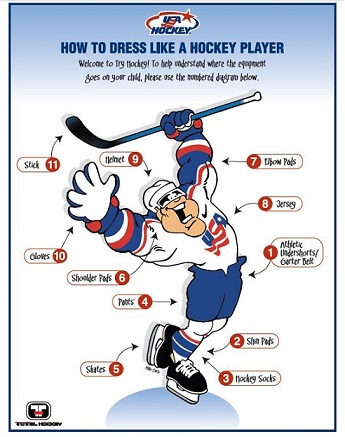 e25e03a28e6 Hockey Camp Equipment Requirements