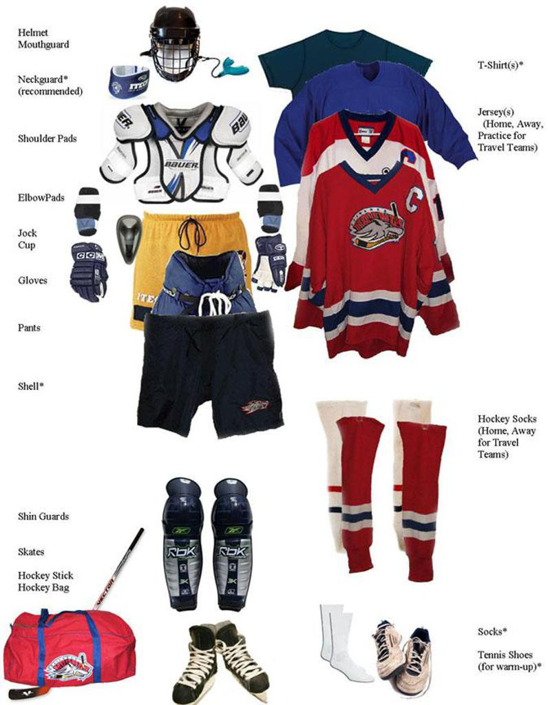 Basic Hockey Equipment List