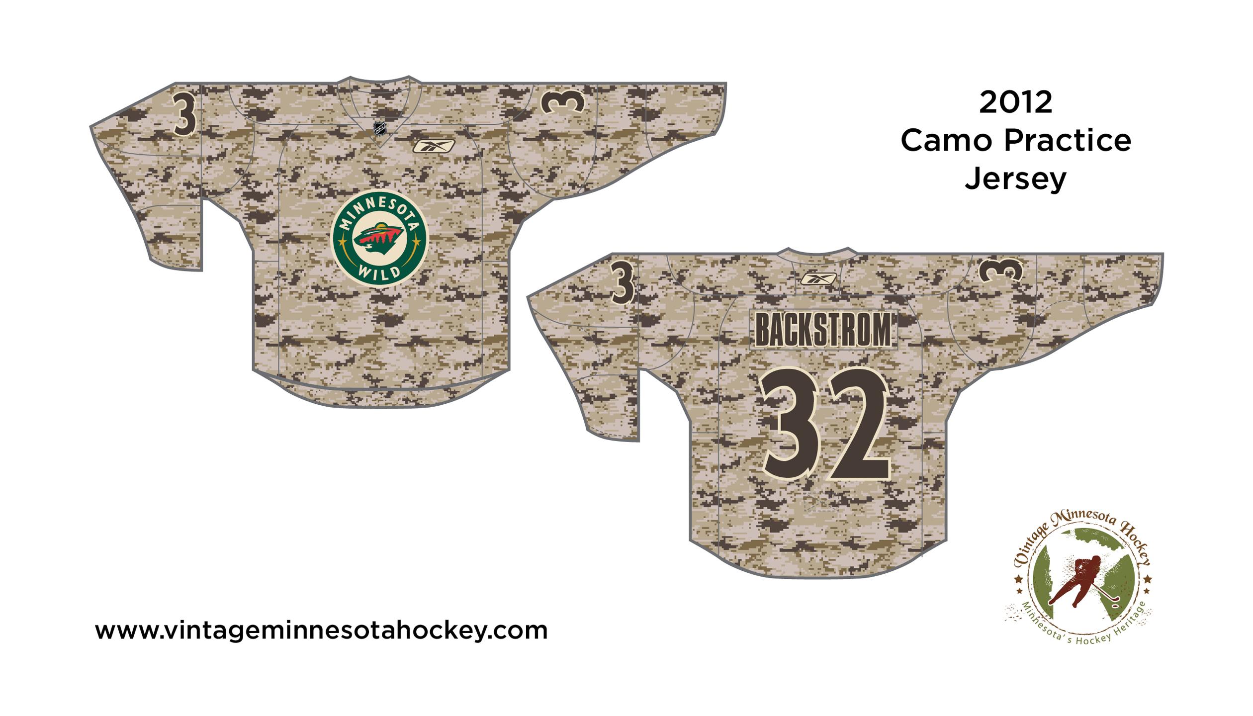 Minnesota Wild Uniform Evolution 2000 Present