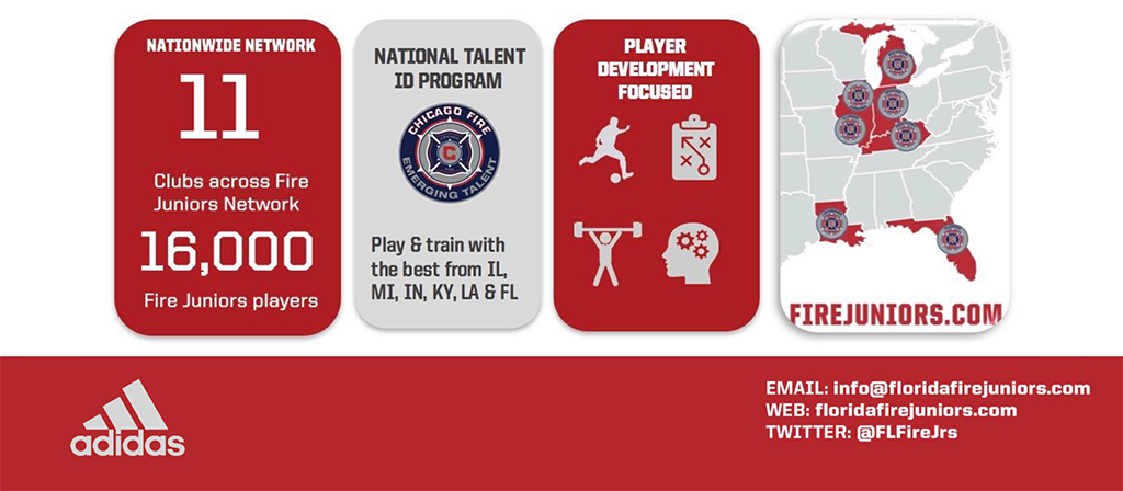 Florida Fire Juniors Tryouts