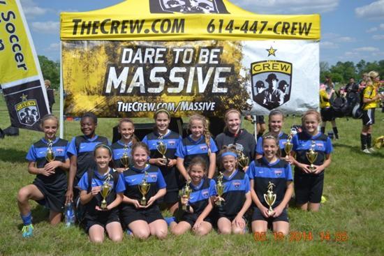 2014 Columbus Crew Cup & Showcase Champions