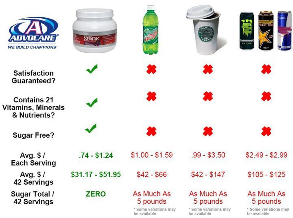 Buy Spark Energy Drink