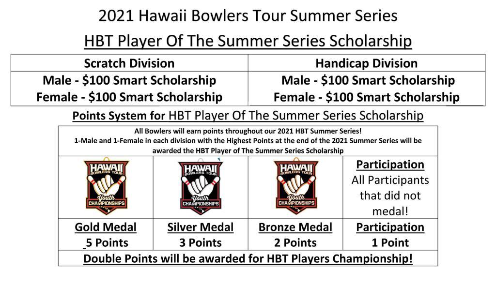 2021 HBT Summer Series Scholarship Information