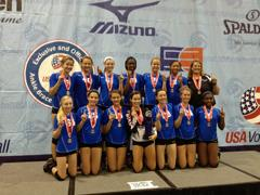 2012 USAV Champions 14 Rox