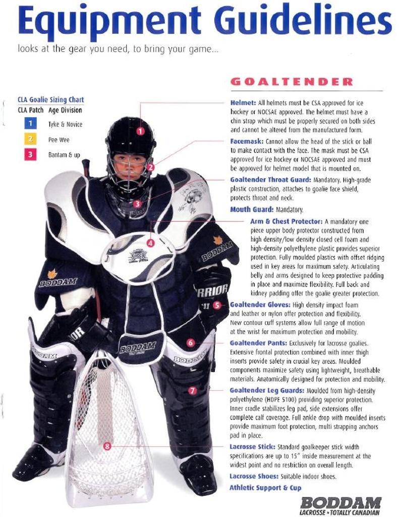 Box Lacrosse Goalie Equipment Required