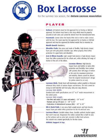 Box Lacrosse Player Equipment Required