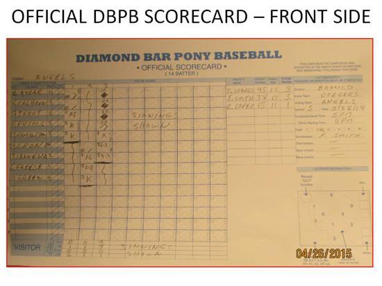 Scorekeeper Information