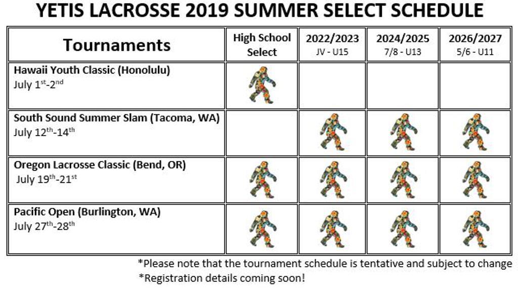 Yetis 2019 Summer Lacrosse Schedule