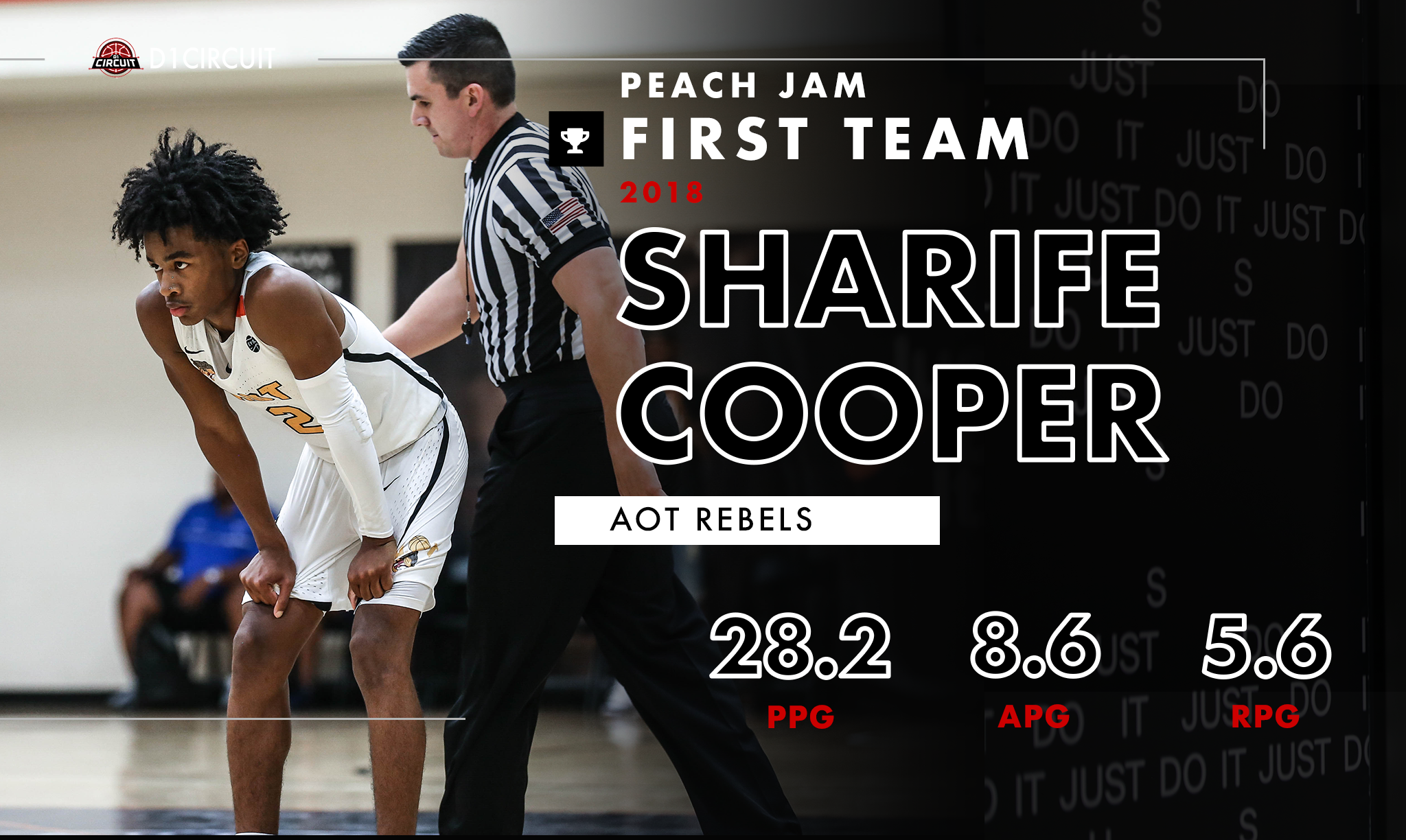 new style 7ec45 4a2b1 On top of his offensive performer honor, Cooper was also named  Co-Underclassmen of the Peach Jam, sharing the honor with teammate BJ  Boston.