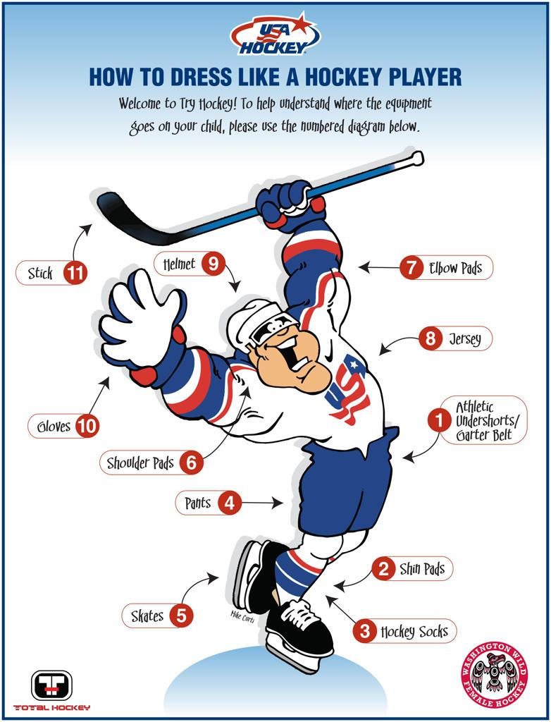 How to Dress or Put on Your Hockey Gear abdc87d71fc