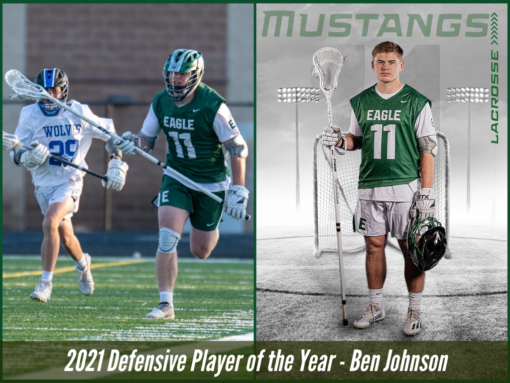 2021 Defensive Player of the Year - Ben Johnson