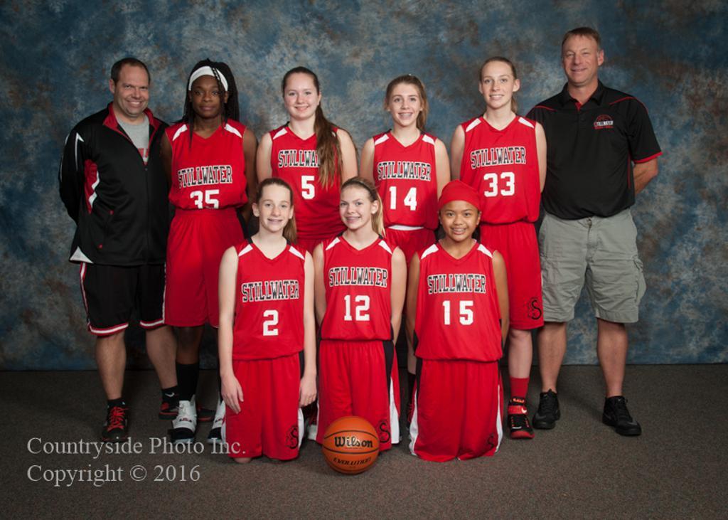 8th Grade Red - 2016-17