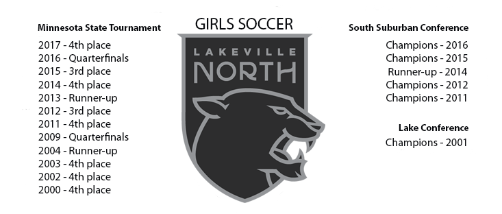 Lakeville North Girls Soccer