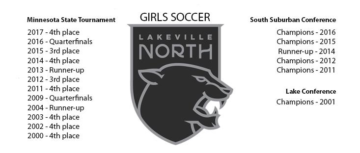 Lakeville North Girls Soccer
