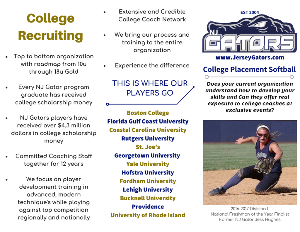 Try Out For The New Jersey Gators