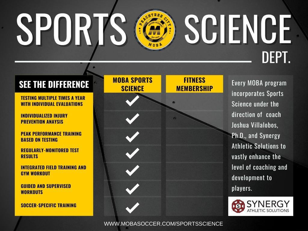 MOBA Sports Science comparison chart