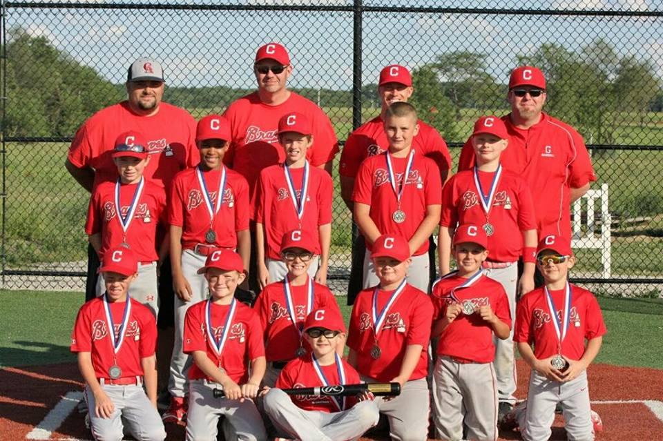 Chatham Baseball and Softball, Inc