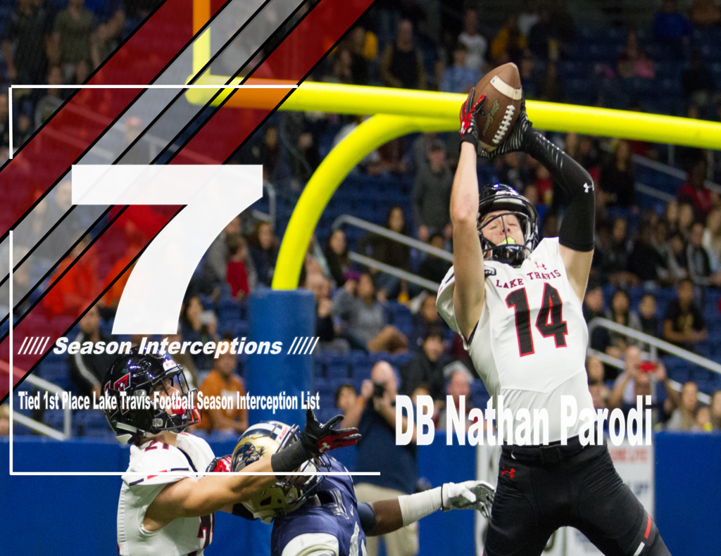 Nathan Parodi LTHS Football Record Holder for 7 Season Interceptions