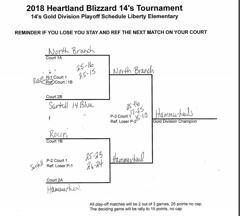 Heartland blizzard 2018 small
