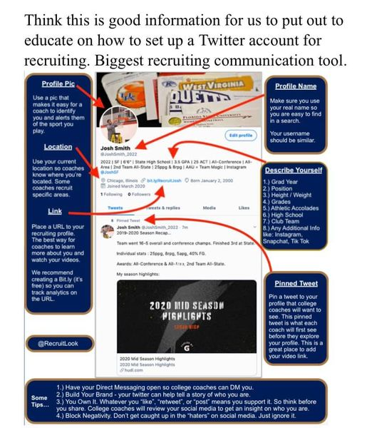 How to setup Twitter for recruiting