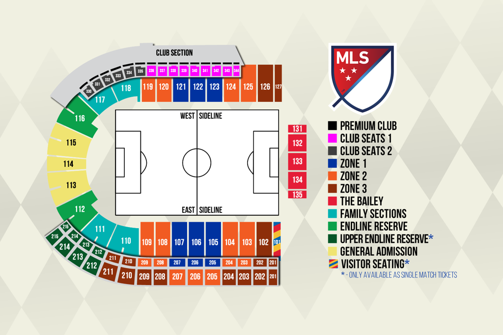Image result for fcc mls season ticket prices