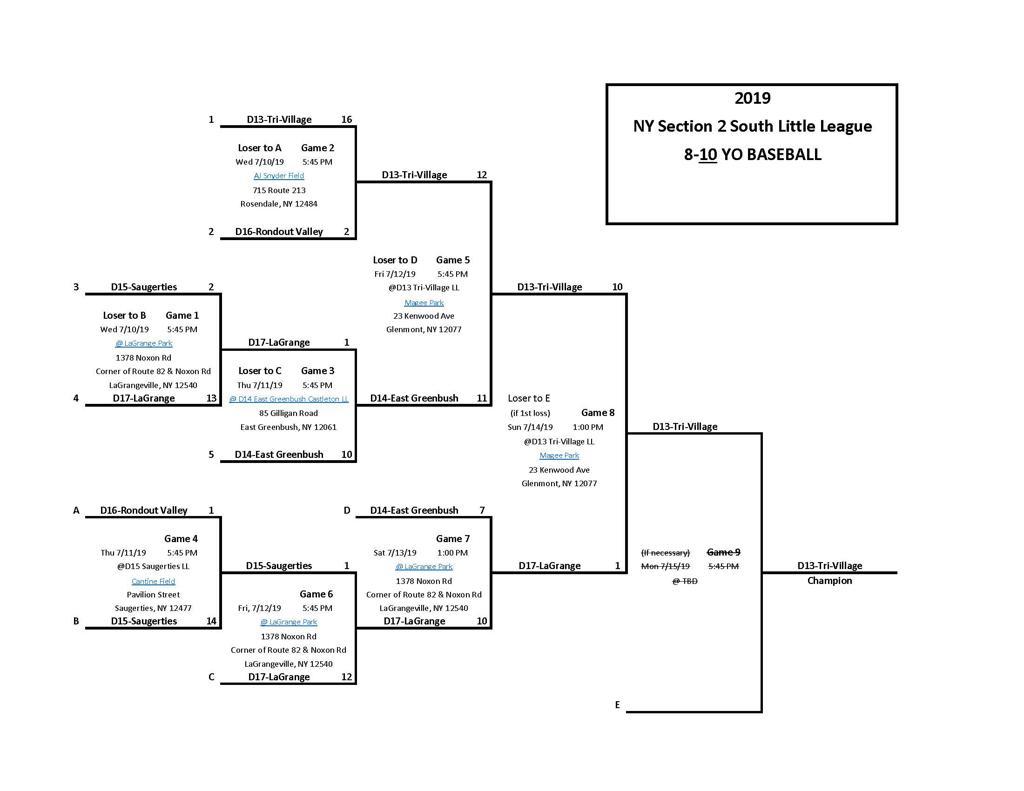 10u Sectional Tournament
