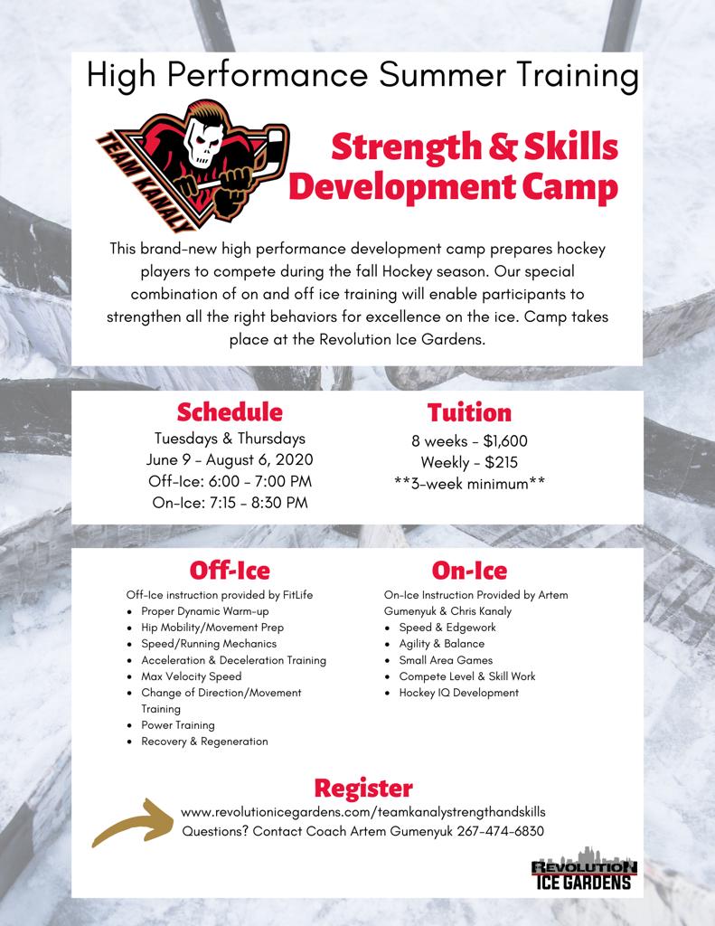 TK Strength & Skills Details