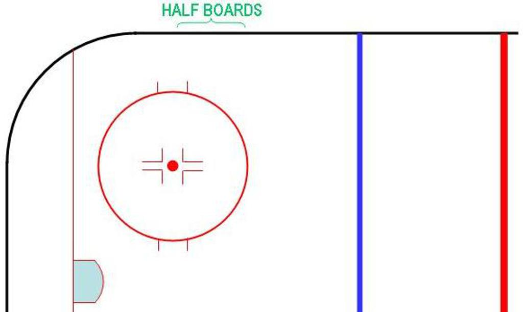 half-boards