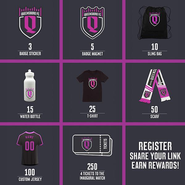 Rewards Program Prizes