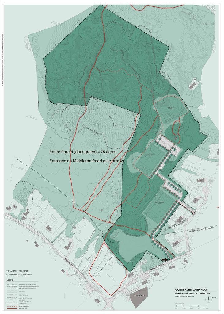 Boxford Common Master Plan 2014